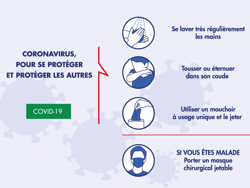Affiche mesures de prévention covid 19